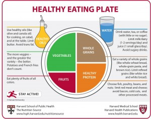 Easy Tips for Healthy eating
